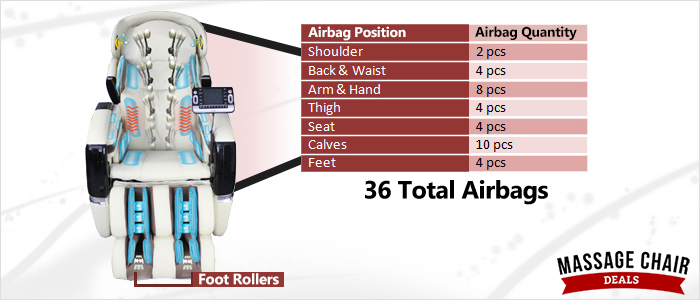 36 Airbags In Total