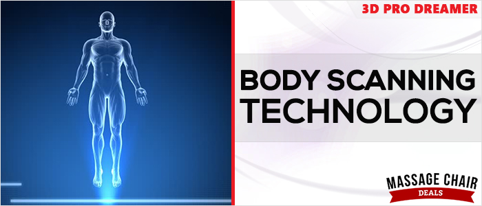 Comprehensive 3D Body Scanning!
