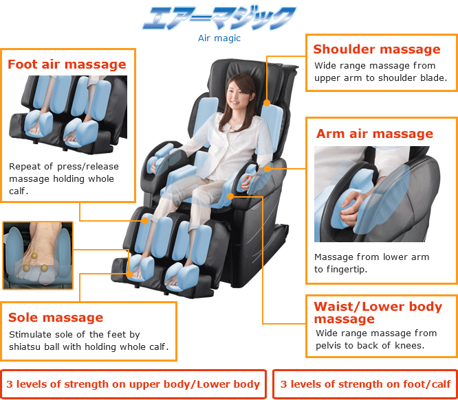 """44 Airbags Placed In """"Hard To Reach"""" Areas"""