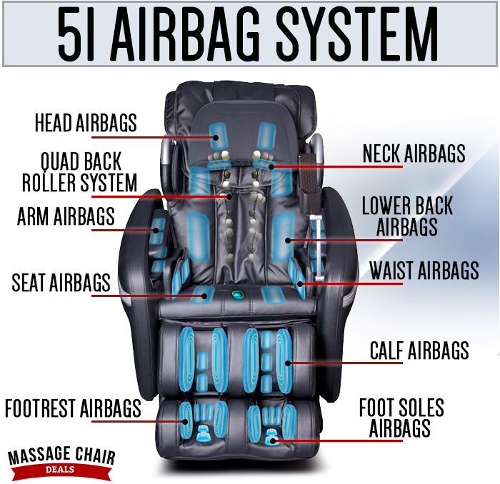 Look At All Those Airbags!