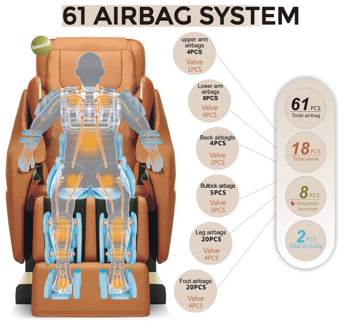 61 Airbags In Total