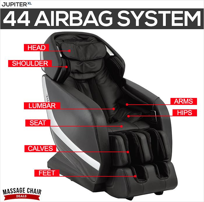 Pro Jupiter XL 44 Airbags