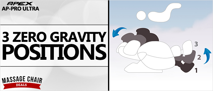 Apex Pro Ultra Zero Gravity Recline