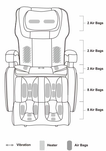 Cozzia 16028 Airbag Locations