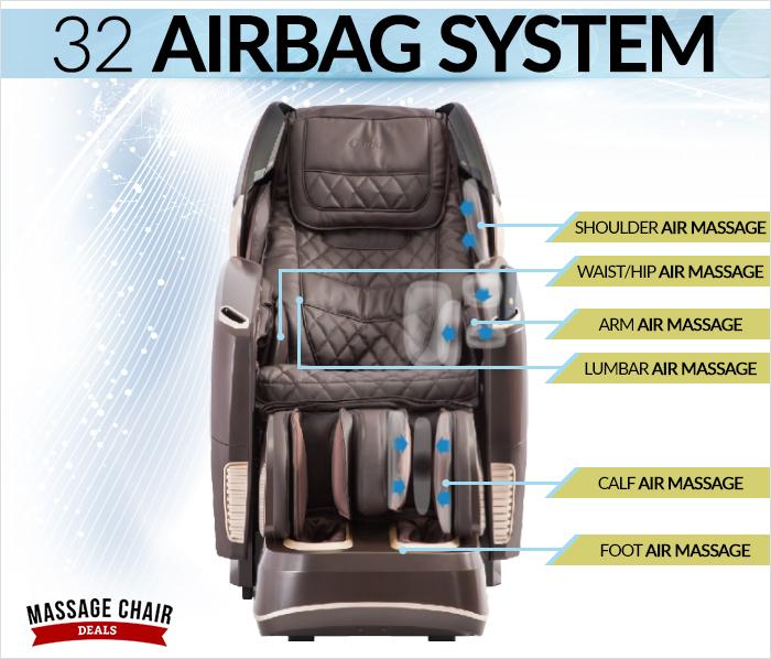 Osaki OS Pro Maestro Airbags
