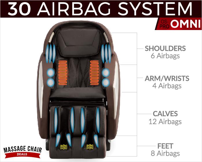 Osaki Pro Omni Airbag System
