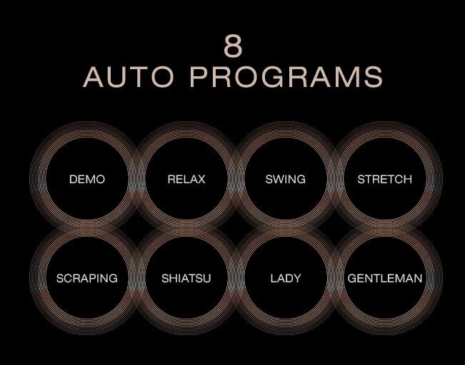 Pro Maestro 8 Auto Programs
