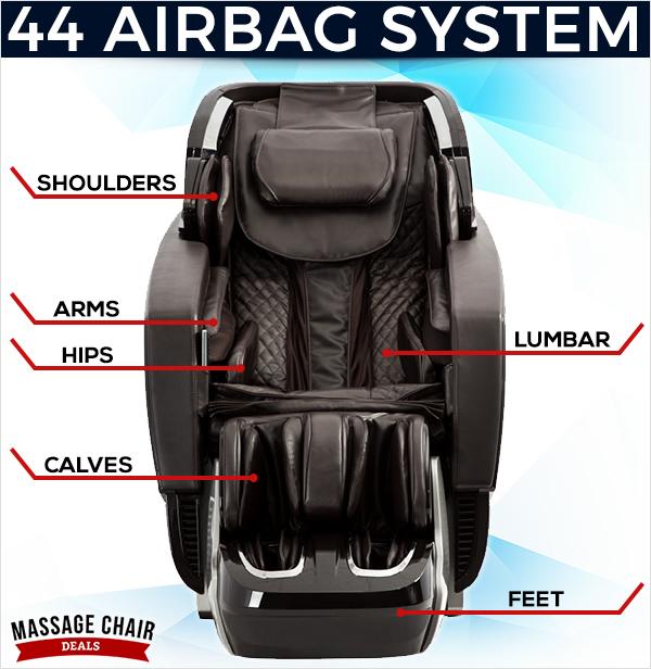 Osaki OS Pro Ekon Massage Chair Airbag System