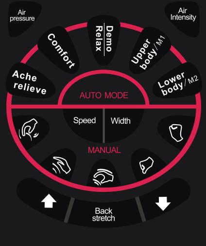 Titan Pro 8400 Auto Modes