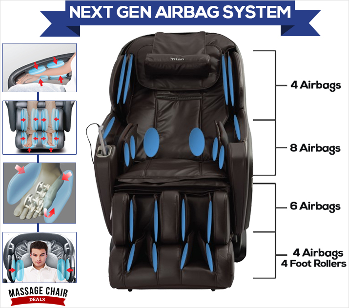 Titan Pro Summit Next Gen Airbags