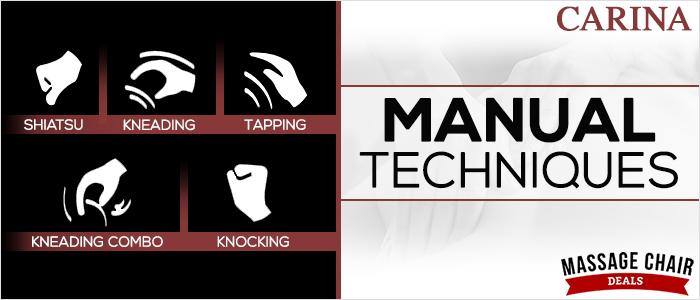 Titan TP Carina Manual Techniques