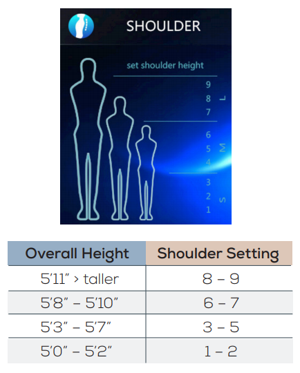 Human Touch Shoulder Height Setting