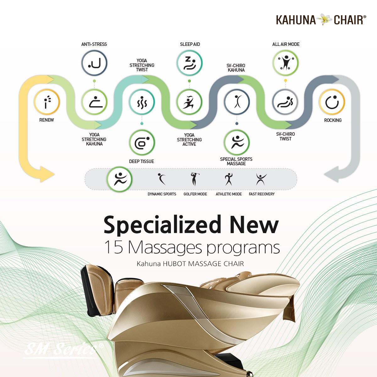 Kahuna Hubot HM-078 Auto Modes