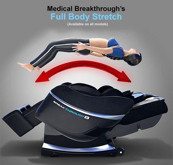 Medical Breakthrough 6 v4 Stretch Auto Mode