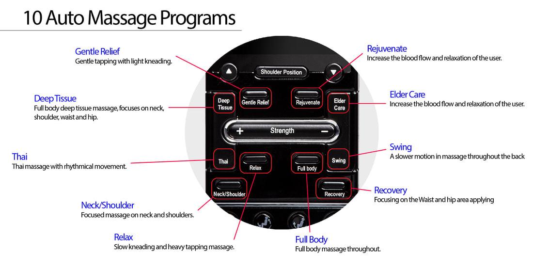 Osaki OS Pro Yamato 10 Auto Massage Programs