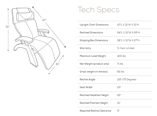 Human Touch PC 420 Tech Specs