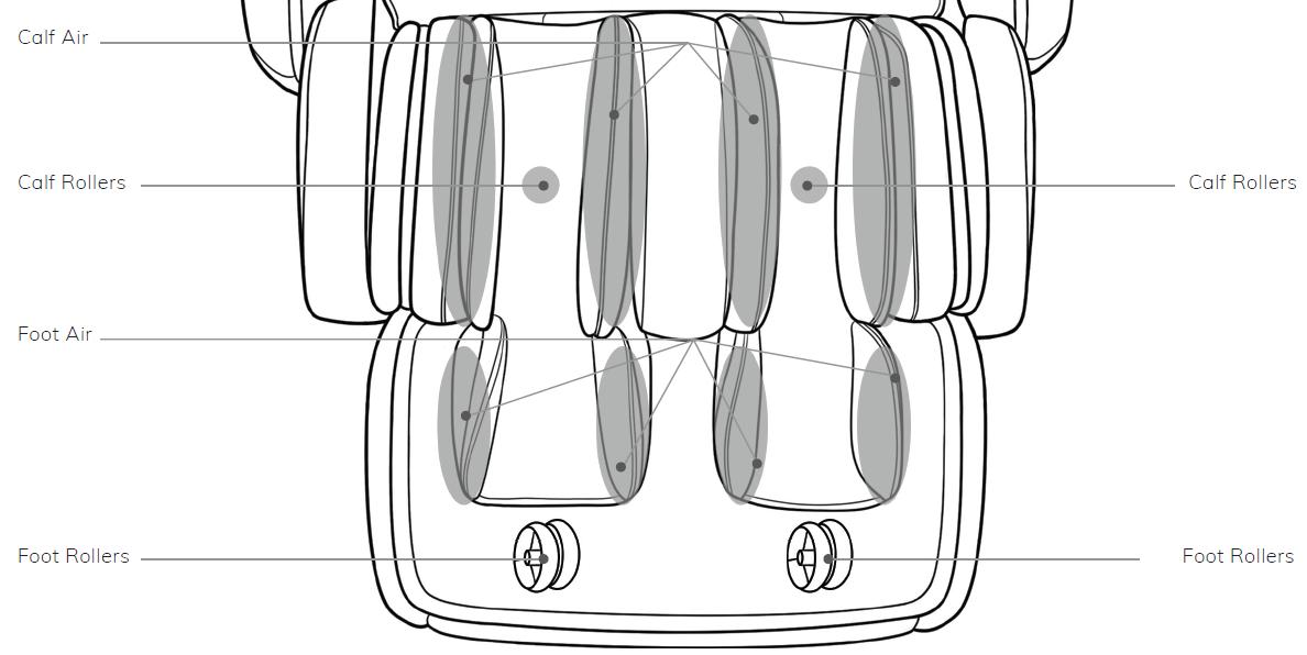 OHCO M.8 Calf & Foot Rollers