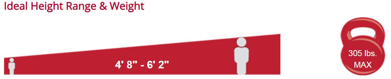 Kyota E330 User Flexibility-Height &Weight
