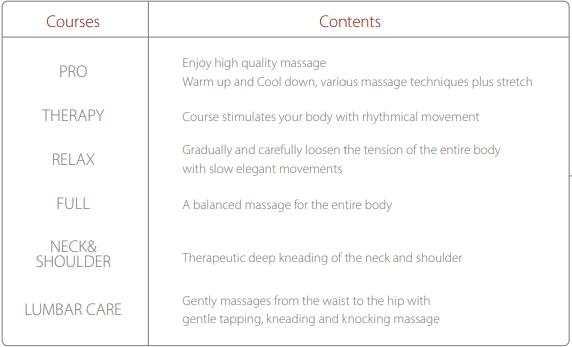 Inner Balance Jin 2.0 Massage Modes
