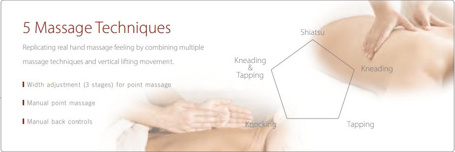 Inner Balance Jin 2.0 Massage Techniques