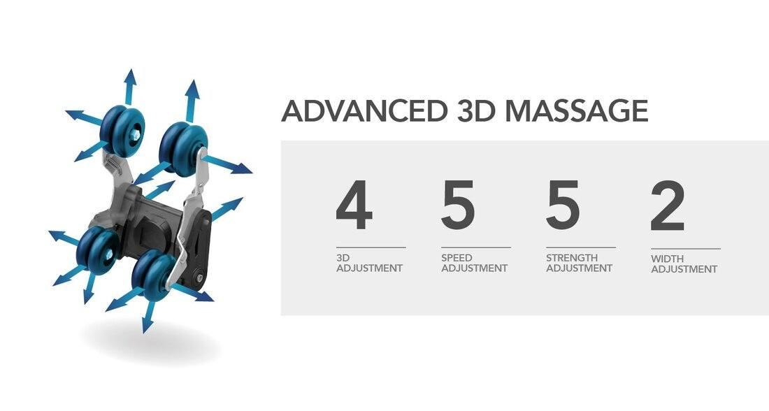 Titan 3D Pro Amamedic 3D Rollers