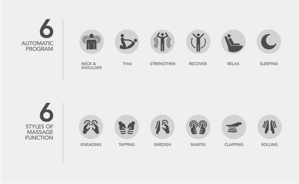Titan 3D Pro Amamedic Auto Modes