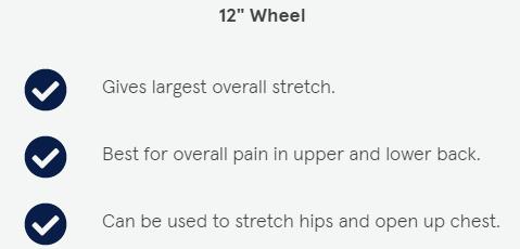 12'' Wheel