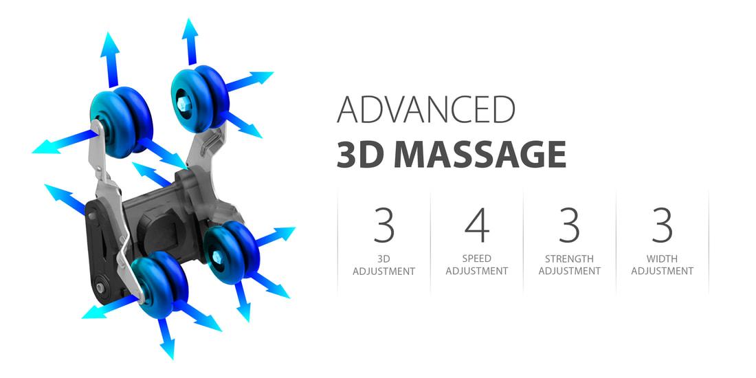 Titan Pro Omega 3D Advanced Rollers